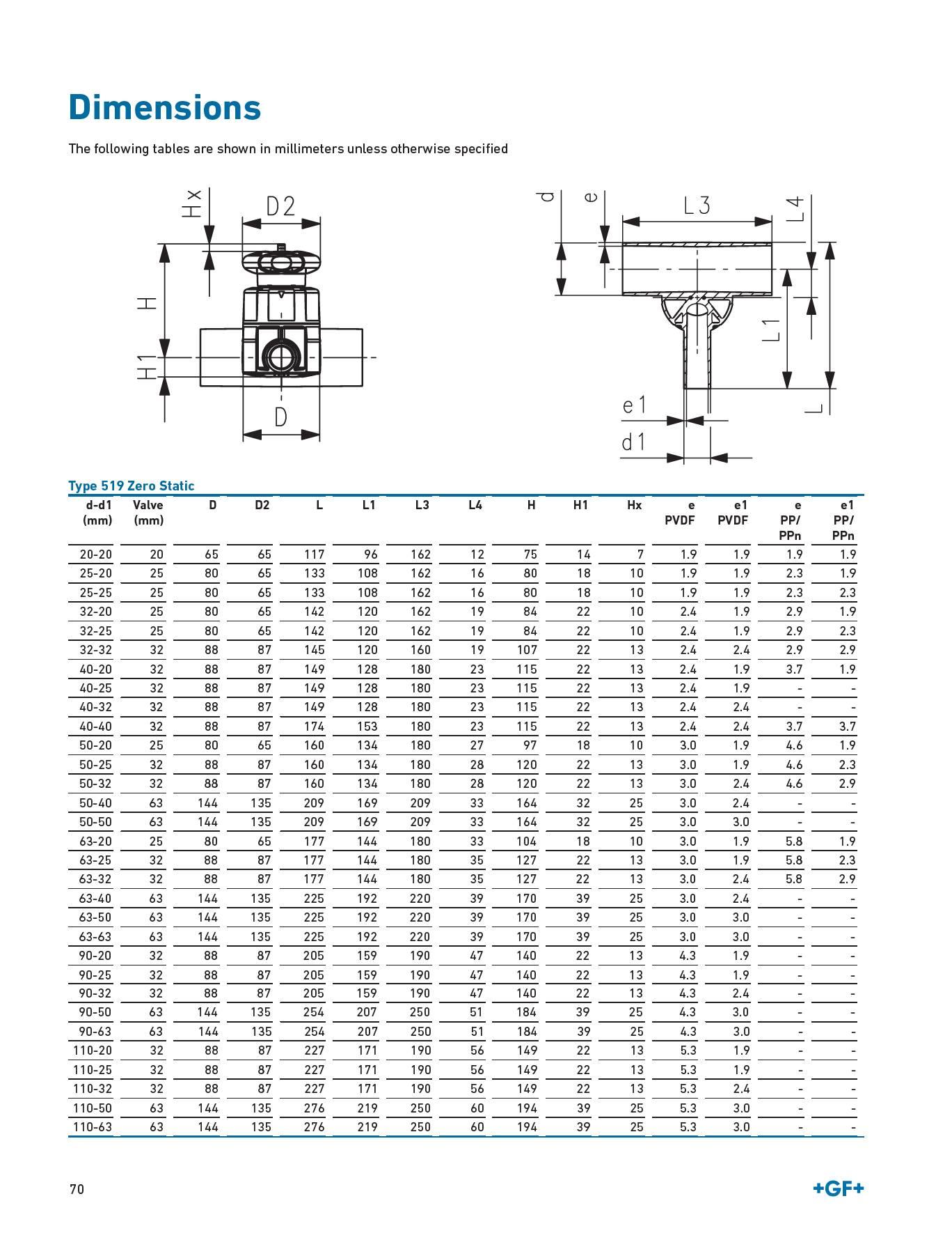 Flcat103323 4 Way Switch Internal
